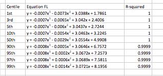 FL equation phase 2