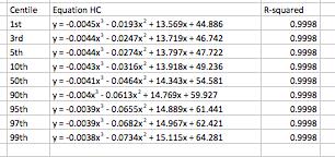 HC equation phase 2